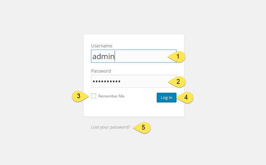 login and logout of WordPress