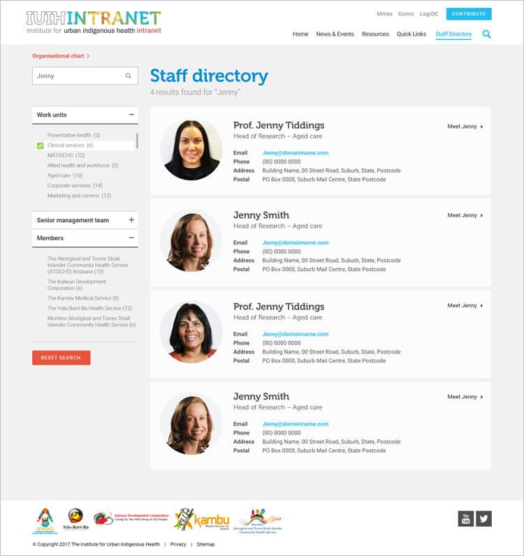 IUIH_Staffdirectory-sm