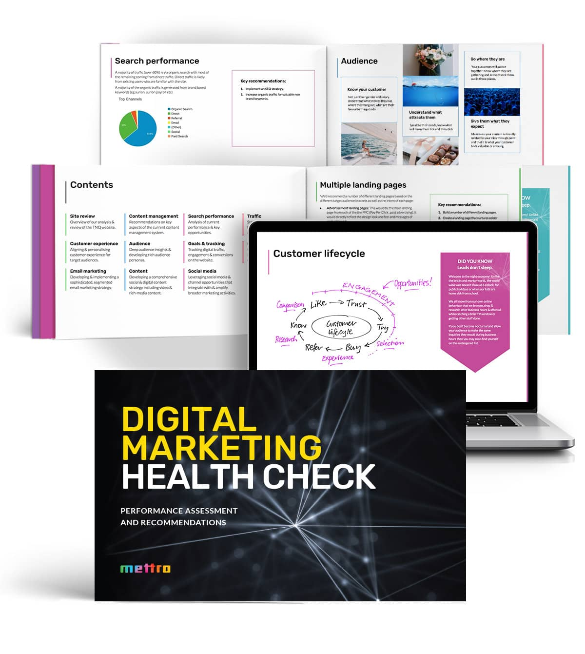 Mettro Digital Marketing Health Check
